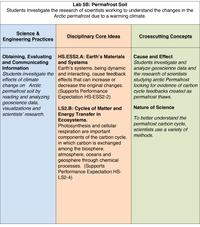 Lab 5B NGSS Table