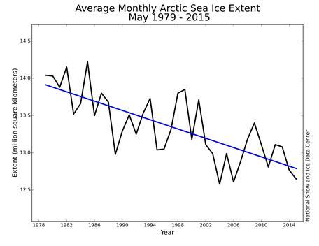 Sea Ice-arctic-May-1979-2015
