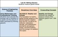 Lab 5A NGSS Table