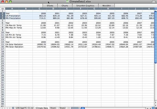 Chartselectdata