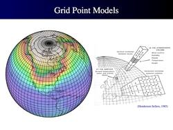 GCM grid graphic