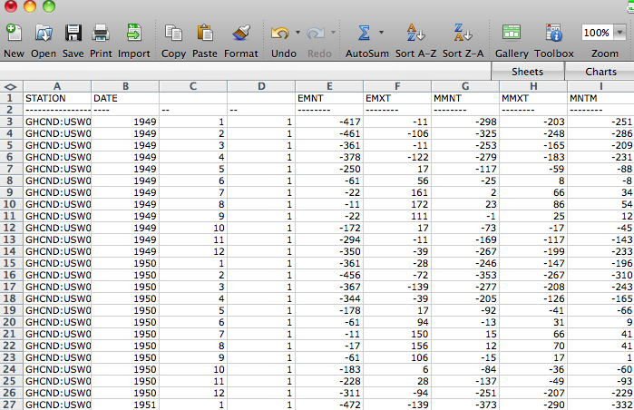how to find the average of a graph in excel