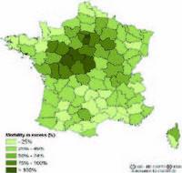 French Heatwave