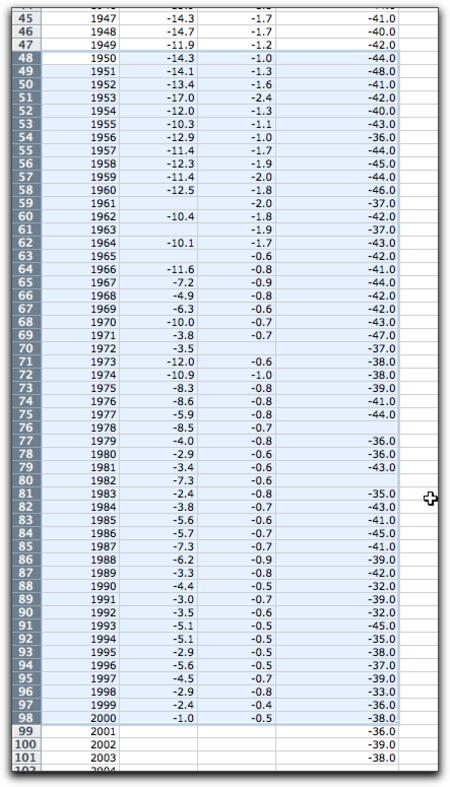 select rows 1950-2000