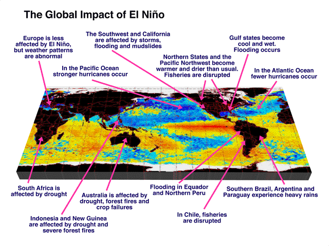 an analysis of the origins and effects of el nino Center for climate sciences interest in this event is high because impacts across the us and the world will climate data analysis el niño/la niña.