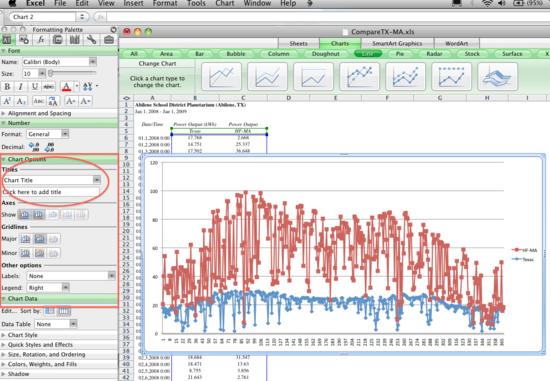 Excel 2008 Formatting Palette