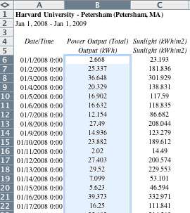 Copy HF power data