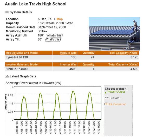 Sample School/location description