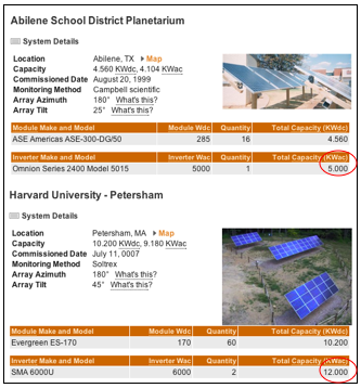 Harvard Forest and Abilene Site Specs from Soltrex website