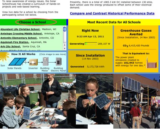SSH school choice box