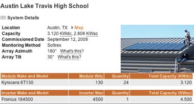 School panels Austin TX for description