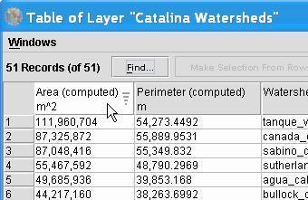 sorting catalina watersheds