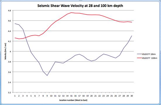 12. finished graph