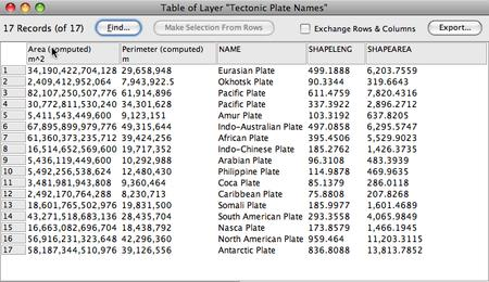 Table of layer TP