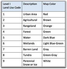 land use code