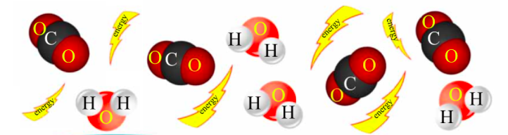 Hydrocarbon  products