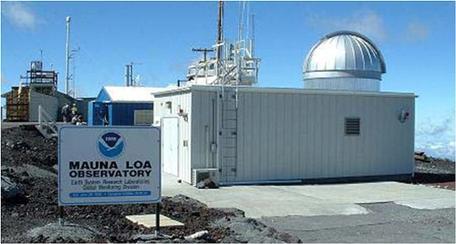 Mauna Loa Observatory.