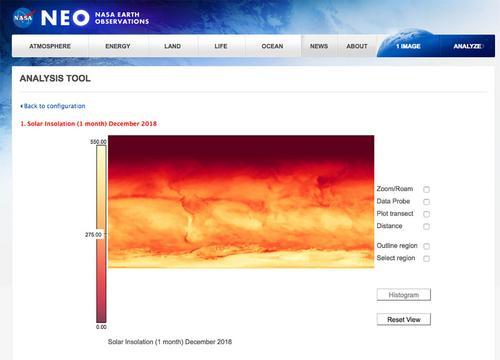 NEO: Display Data