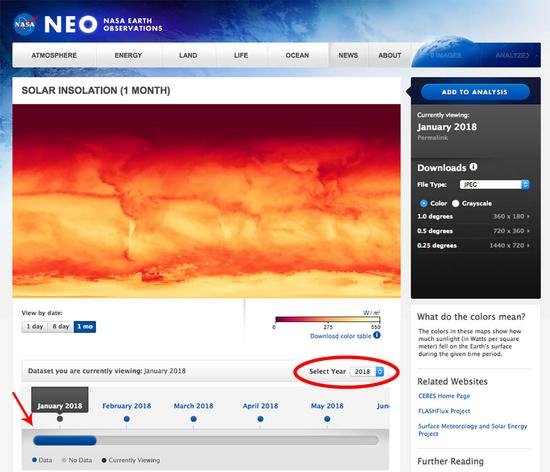NEO Search Results