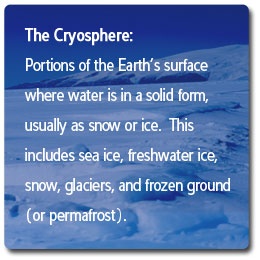 Definition of the Cryosphere