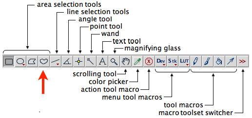 ImageJ Toolbar