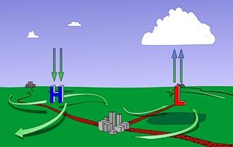 Air flow around pressure
