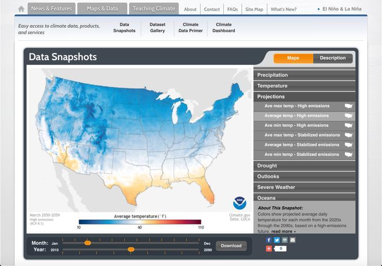 data snapshots average temp 2050.jpg
