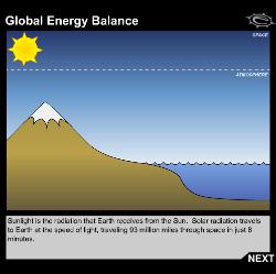 global energy balance 250