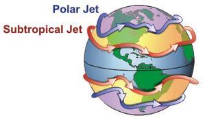 jet streams