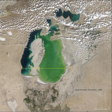 Aral Sea Analysis