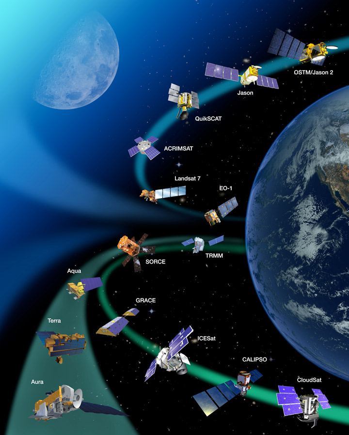 an introduction to the analysis of satellites orbiting the earth Geo-stationary and polar satellites geo-stationary for intensive data analysis they circle the earth in a to a typical polar orbiting satellite.
