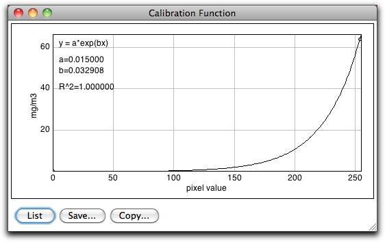 chlorophyll_function