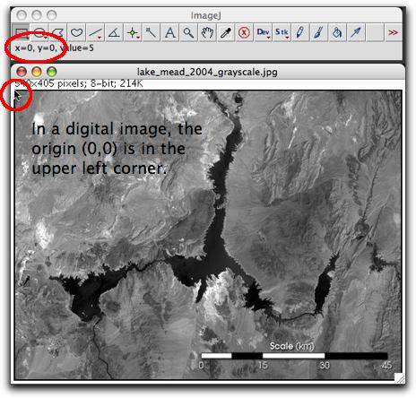 Illustration of digital image origin (0,0)
