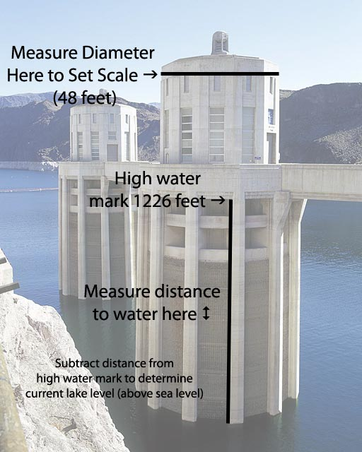 Tips for measuring Hoover Dam intake towers