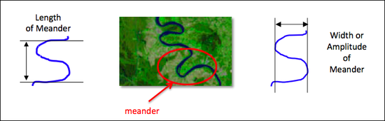 meander graphic