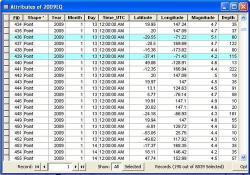 62 Attribute Table Chile EQ