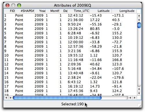 attributes_2009eq_aejee