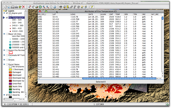 Use fire data to review myworld basics for Html table sortable attribute