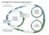 Geoscience Education Infrastructure Engine