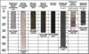 Virtual Sediment core kit.png