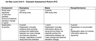 Example Unit 4 Rubric #1C Image