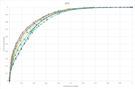 Final susceptibility models generated by LSI maps and data from unit 2.