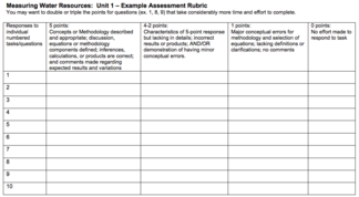 Unit 1 Example Assessment Rubric Image