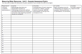 Unit 2 Example Assessment Rubric Image