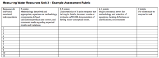 Unit 3 Example Assessment Rubric Image