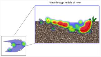 Cross-section view of river meander with heatmap of student response clicks.