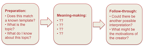 MeaningMakingMystery copy500w.png