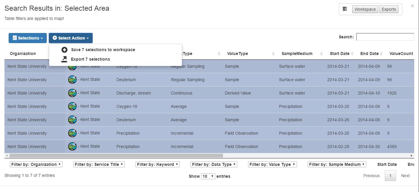 Screenshot of CUAHSI HydroclienData Set Selection