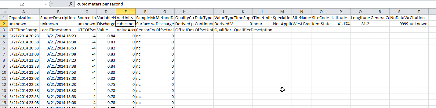 Screenshot of Hydroclient file in Excel