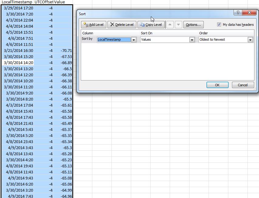 Screenshot of Sorting data in Excel